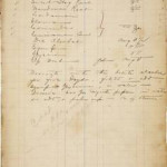 The title at the top of one of the pages in the ledger book reads, 'D Peppers Pepsin Bitters.' Image courtesy Heritage Auction Galleries.