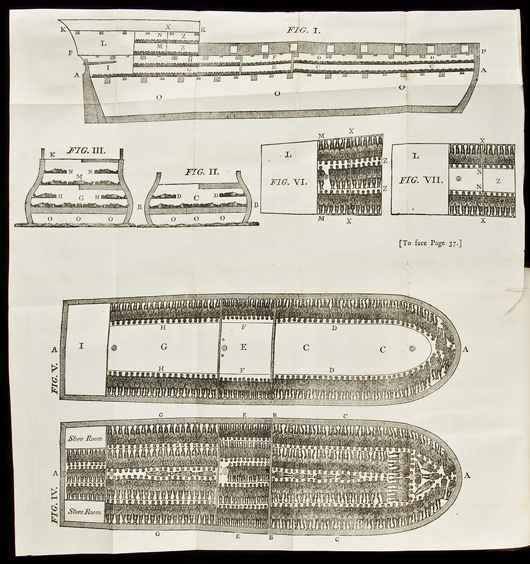 A famous diagram showing the arrangements for transporting slaves on the slave ship Brookes folds out of a 155-page British abstract of evidence in a case to abolish the slave trade. The 1791 bound volume has a $3,000-$5,000 estimate. Image courtesy PBA Galleries.