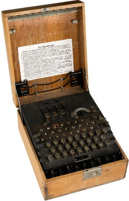 WWII Enigma machine