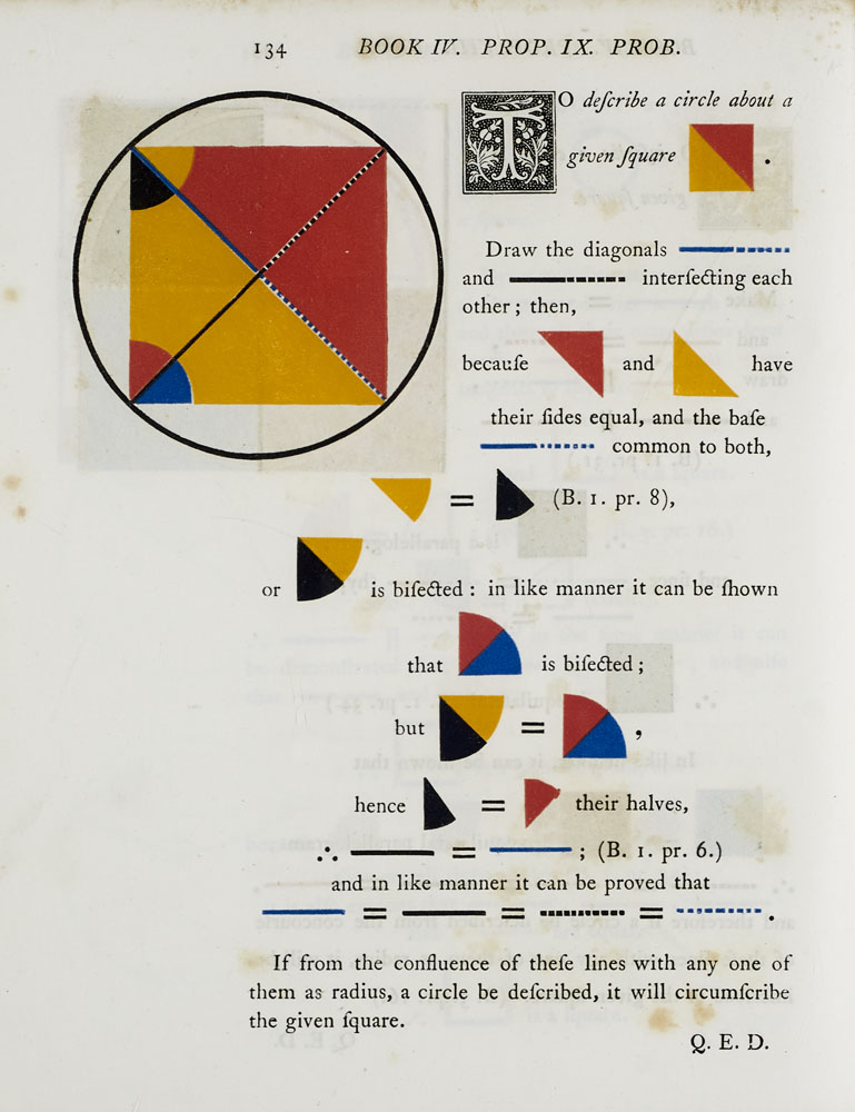 First six books of the elements of Euclid, estimated at €7,000-€14,000